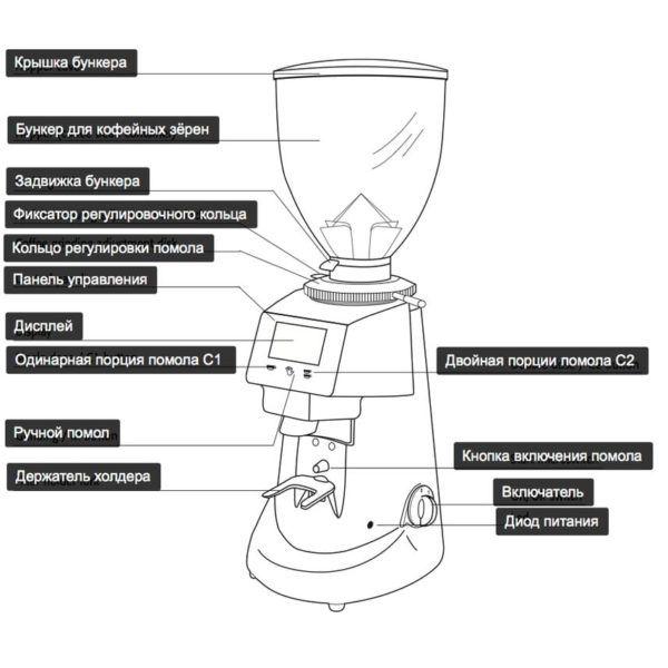 Кофемолка Fiorenzato F64 E белый жемчуг