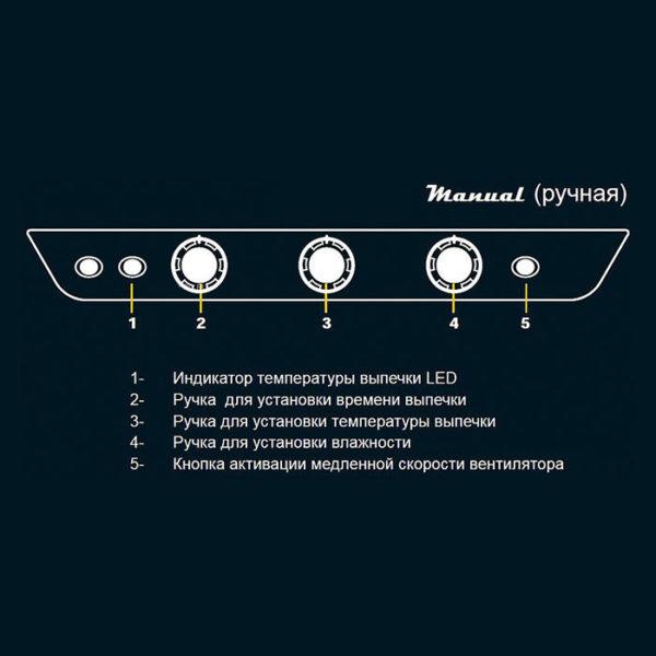 Пароконвектомат UNOX XV 893